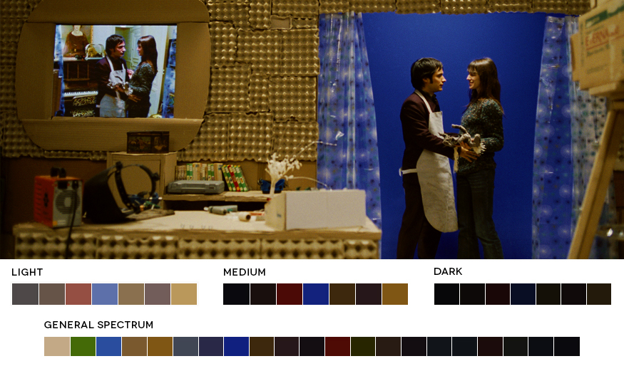 The Project That Pantonises The Colours Of Film Classics Aleph