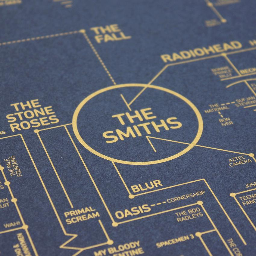alternative-love-blueprint-art-print-dorothy-the-smiths-the-stone-roses_850x