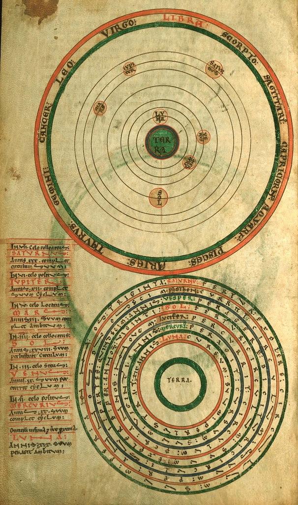 cosmografia2