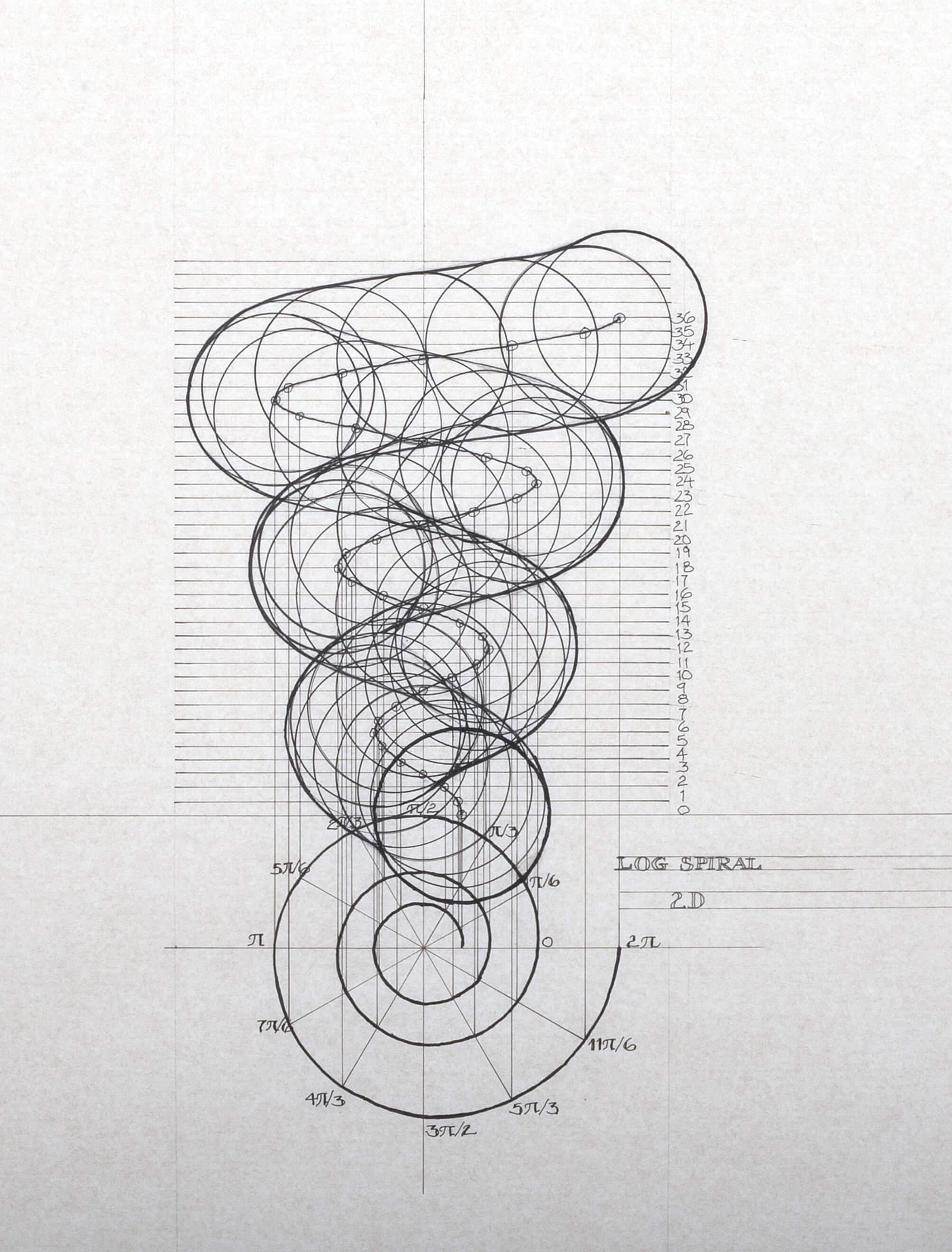 log-spiral